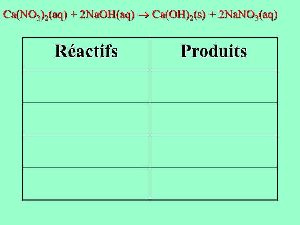 Ca(NO3)2(aq) + 2NaOH(aq)  Ca(OH)2(s) + 2NaNO3(aq)