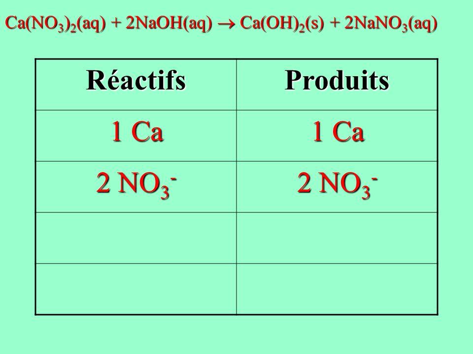 Réactifs Produits 1 Ca 2 NO3-