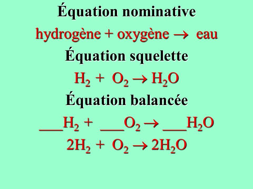 hydrogène + oxygène  eau