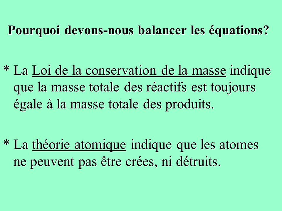 Pourquoi devons-nous balancer les équations