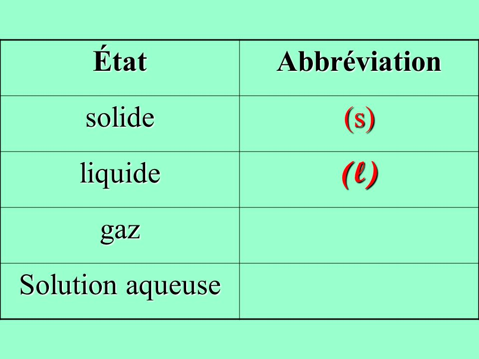 État Abbréviation solide (s) liquide (l) gaz Solution aqueuse