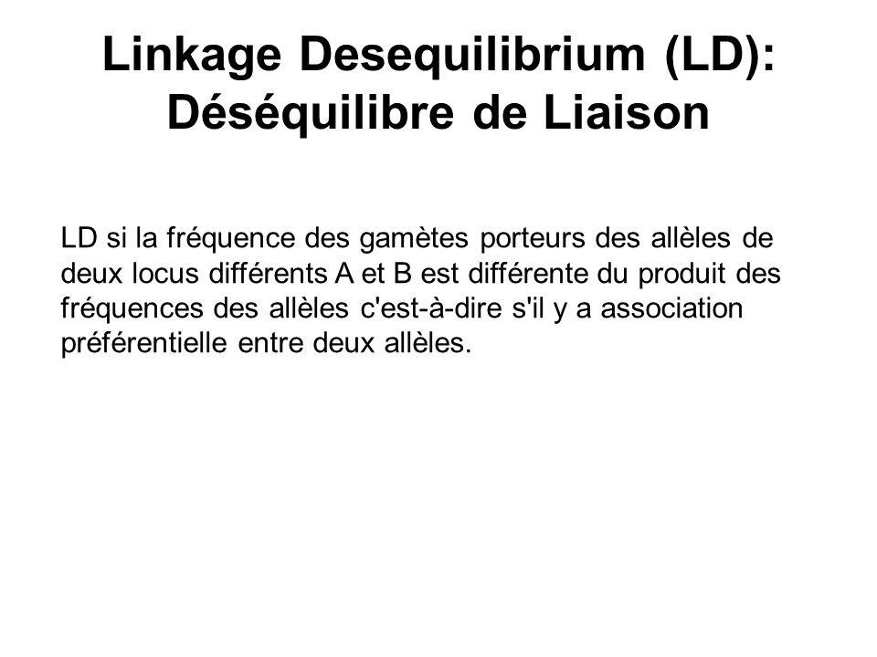Linkage Desequilibrium (LD): Déséquilibre de Liaison