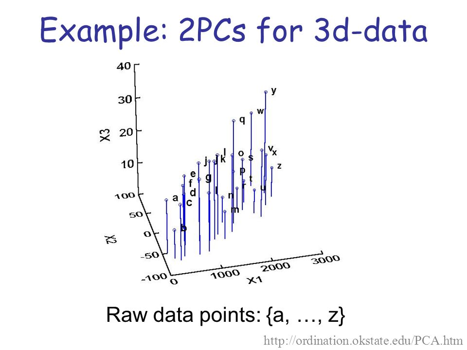 Example: 2PCs for 3d-data