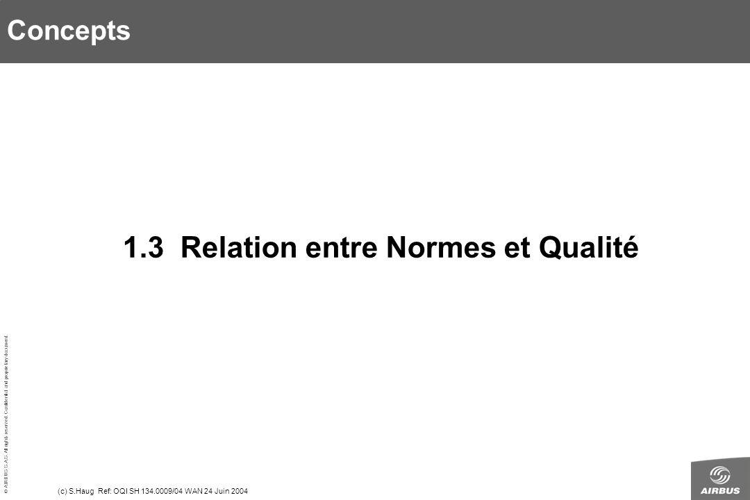 1.3 Relation entre Normes et Qualité
