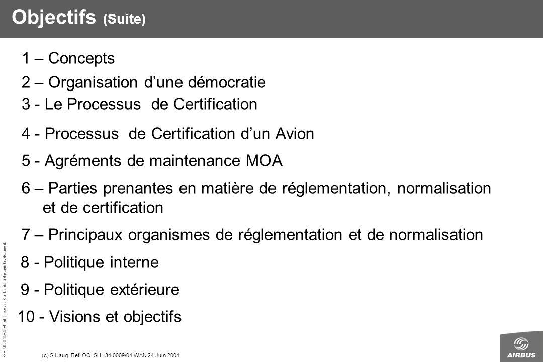 Objectifs (Suite) 1 – Concepts 2 – Organisation d'une démocratie