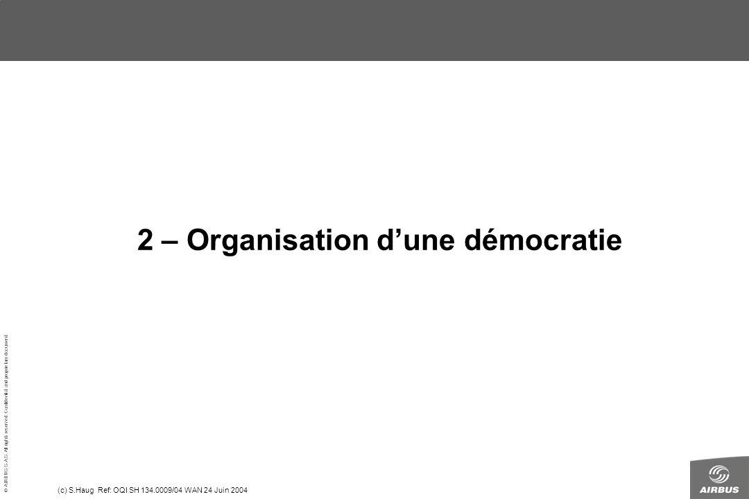 2 – Organisation d'une démocratie