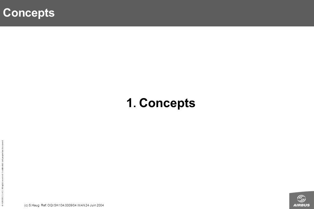 1. Concepts Concepts 1. Concepts
