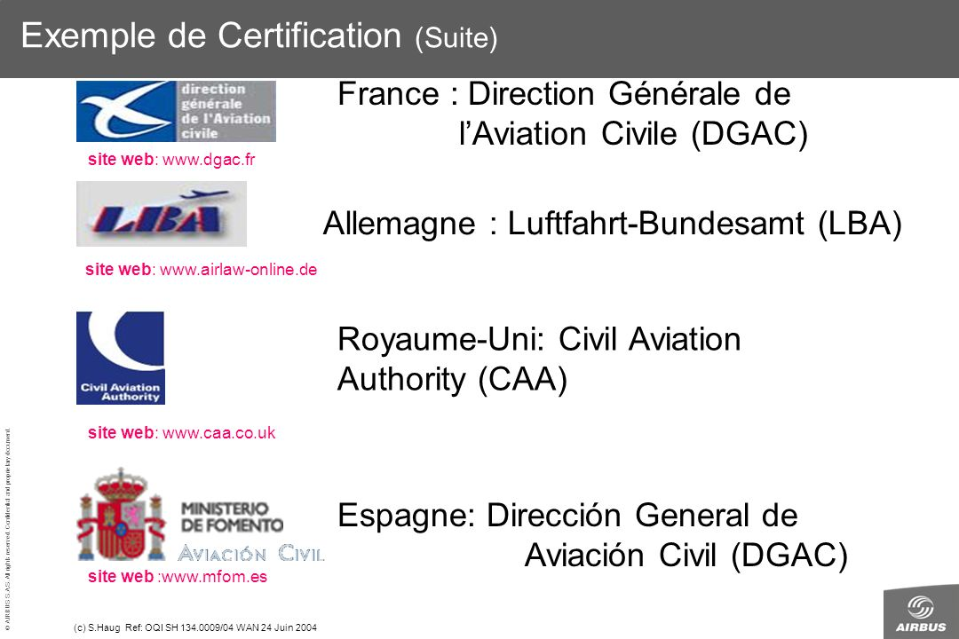 Exemple de Certification (Suite)