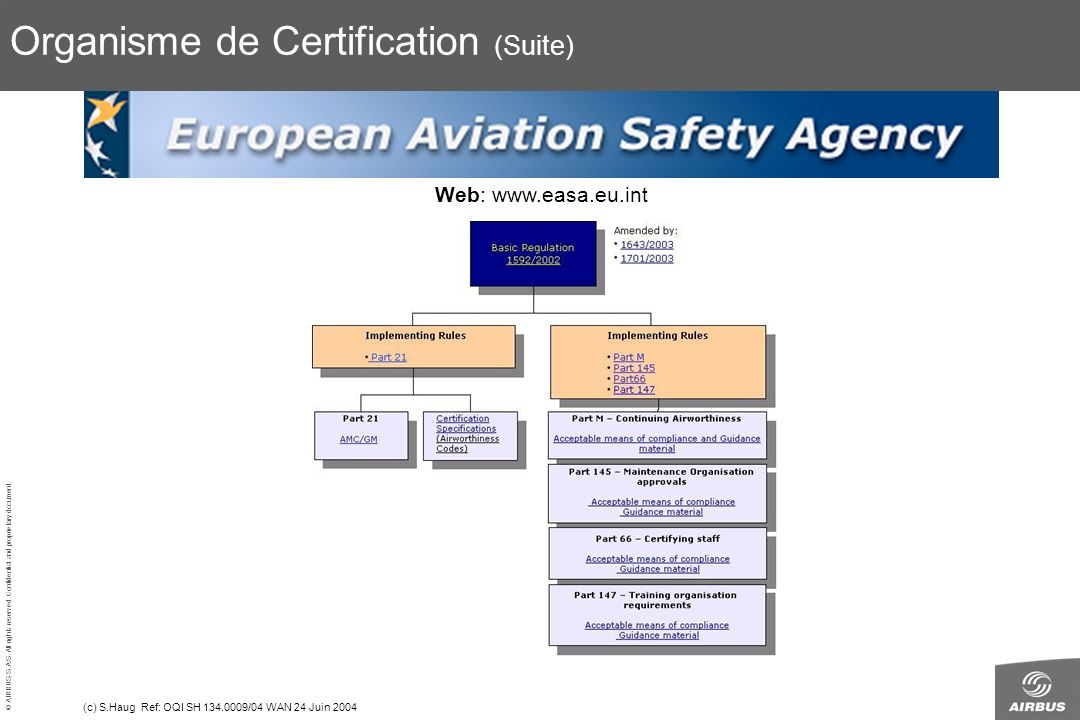 Organisme de Certification (Suite)