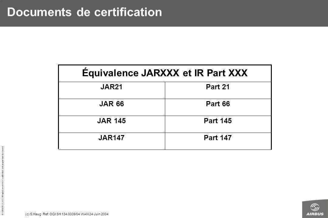 Documents de certification