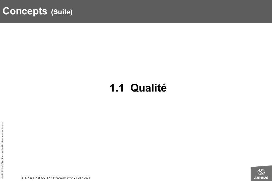 1.1 Qualité Concepts (Suite)