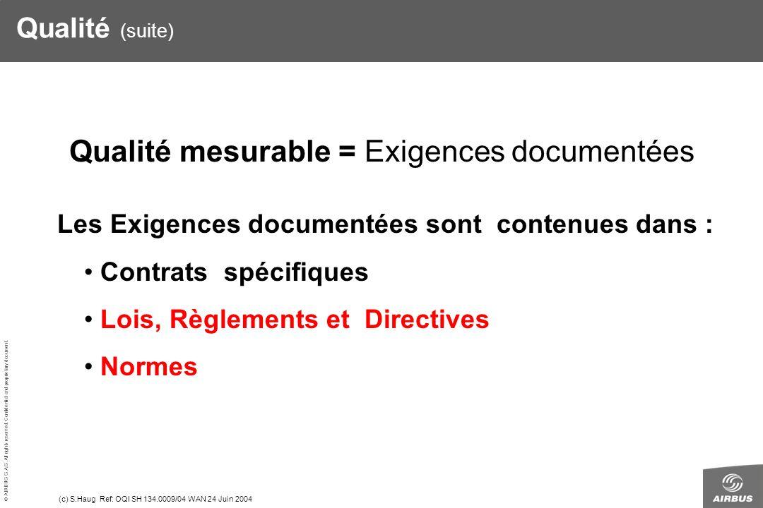 Qualité mesurable = Exigences documentées