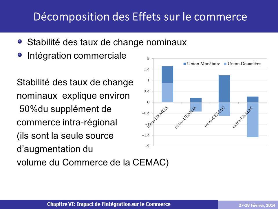 Effets d'une harmonisation des infrastructures sur les exportations