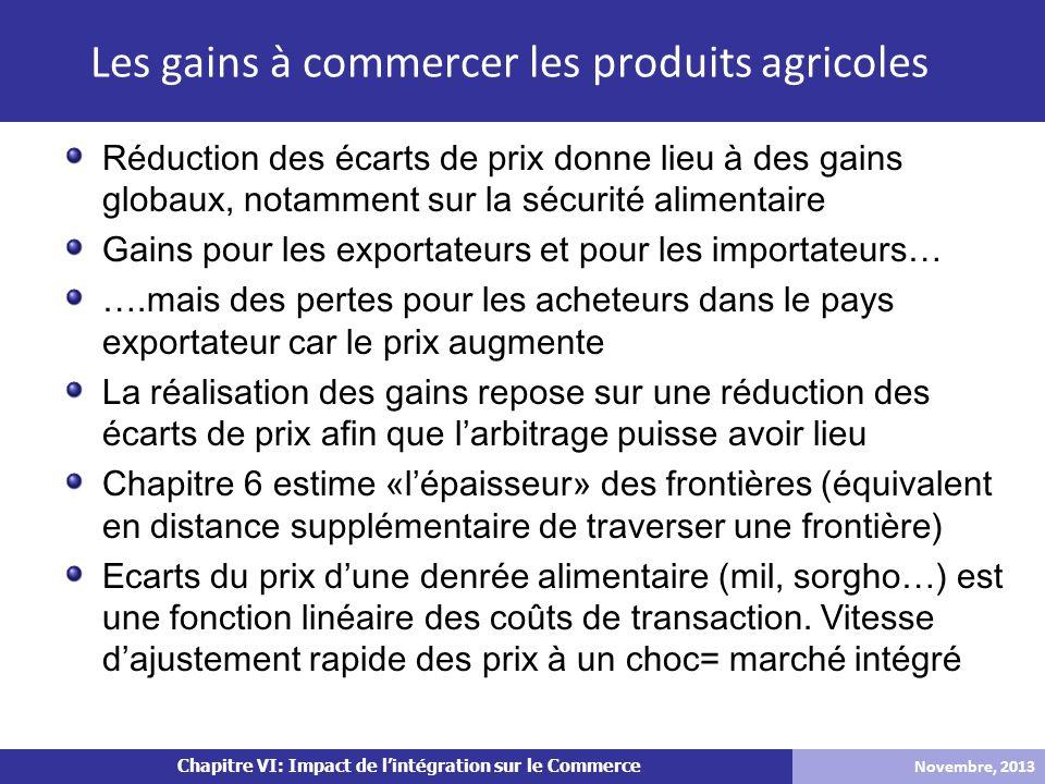 Impact sur le commerce des biens agricoles