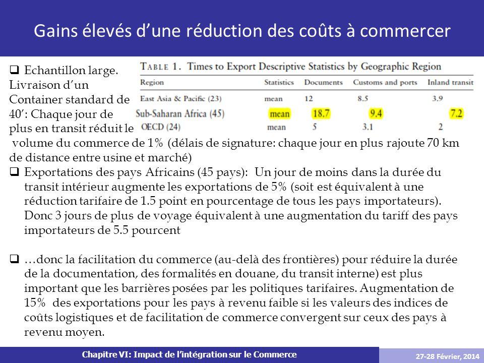 …des Accords Commecriaux Préférentiels (ACPr) «superficiels» aux ACPr «profonds»