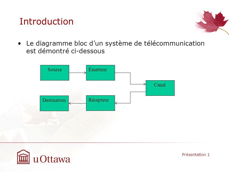 Introduction Le diagramme bloc d'un système de télécommunication est démontré ci-dessous. Source. Émetteur.