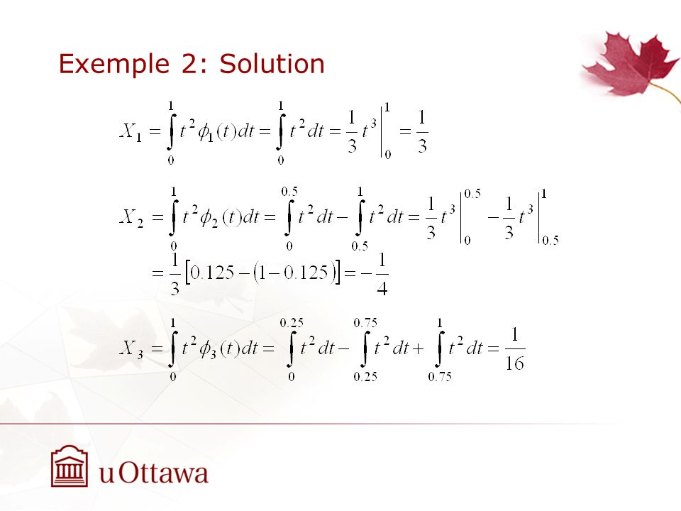 Exemple 2: Solution