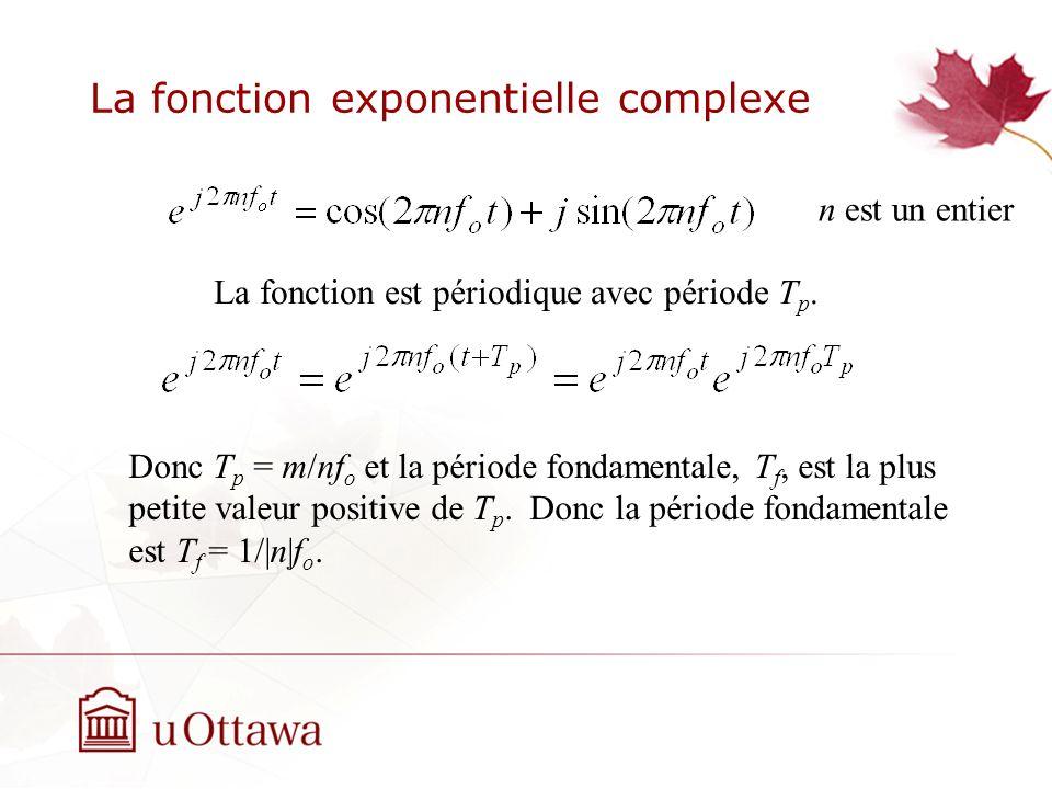 La fonction exponentielle complexe