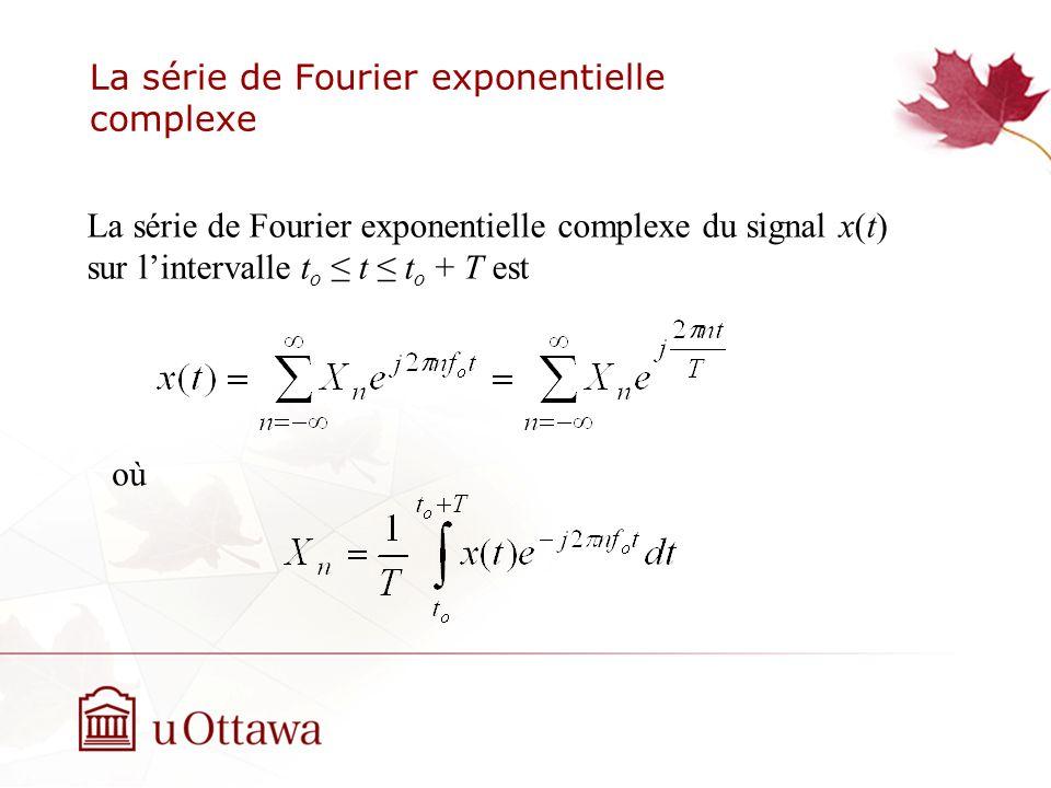 La série de Fourier exponentielle complexe