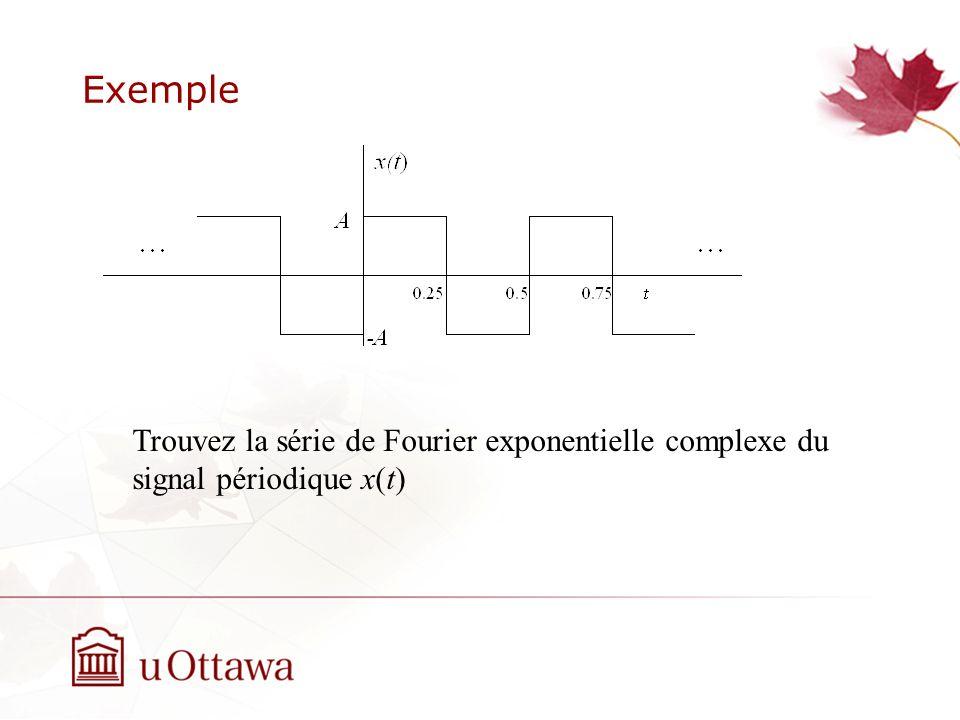 Exemple Trouvez la série de Fourier exponentielle complexe du