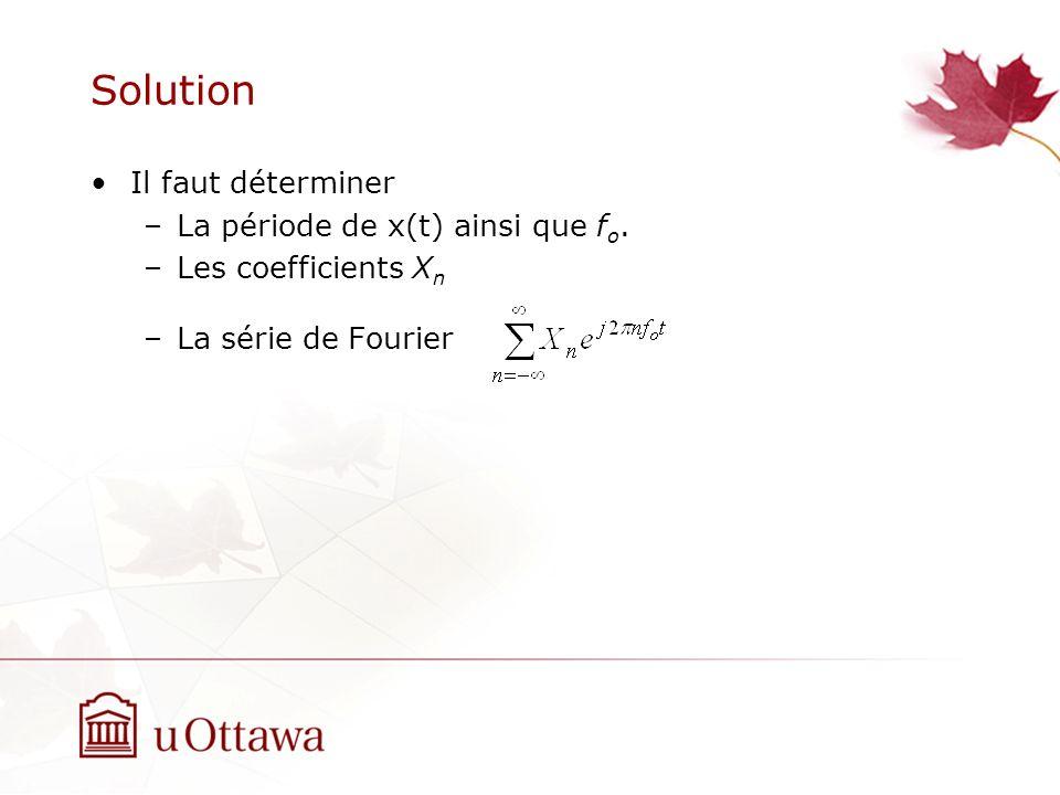 Solution Il faut déterminer La période de x(t) ainsi que fo.