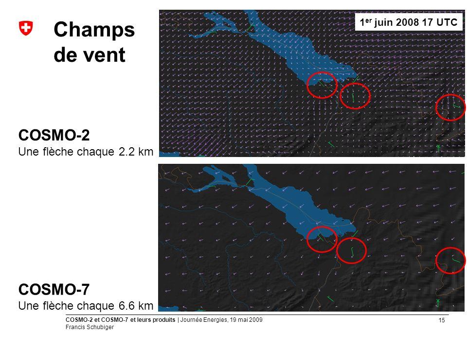 Champs de vent COSMO-2 COSMO-7 Une flèche chaque 2.2 km