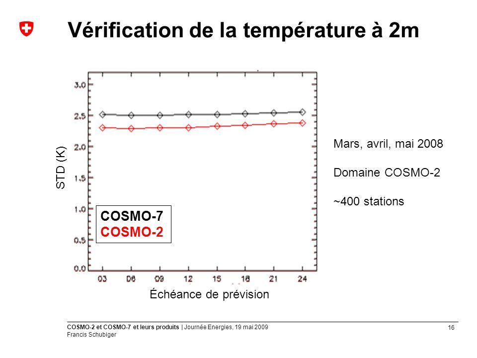 Vérification de la température à 2m