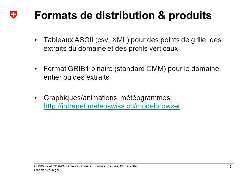Formats de distribution & produits
