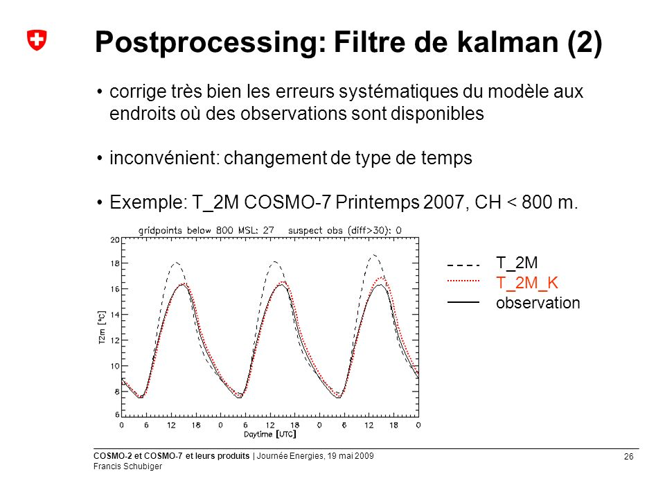 Postprocessing: Filtre de kalman (2)