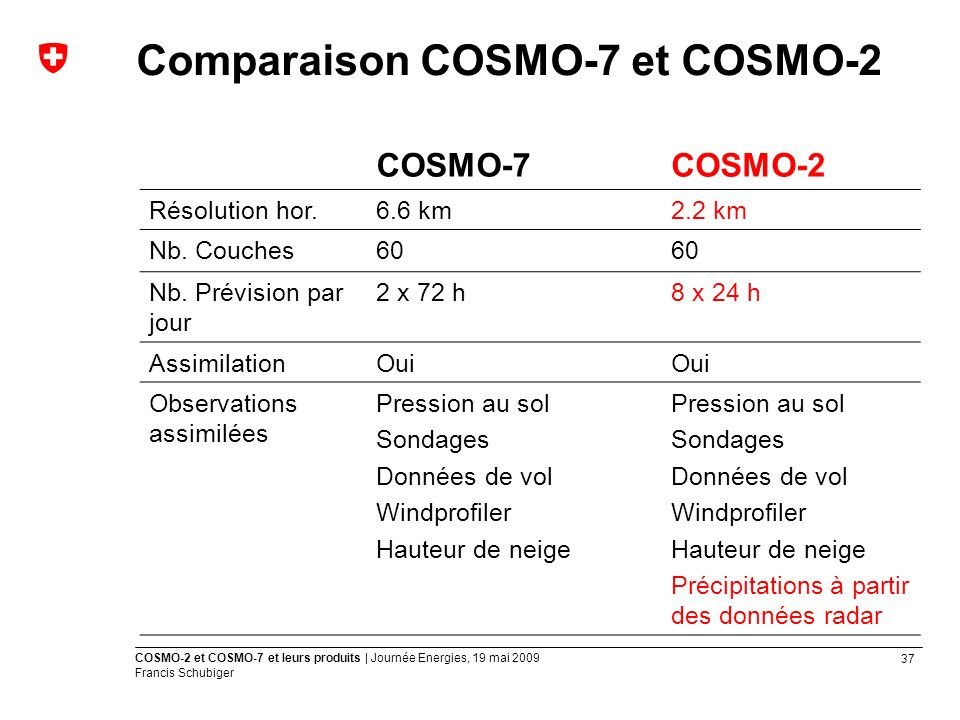 Comparaison COSMO-7 et COSMO-2