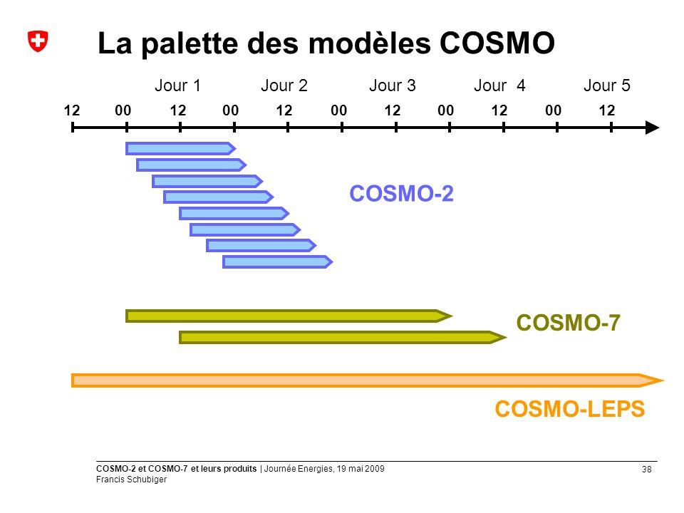 La palette des modèles COSMO