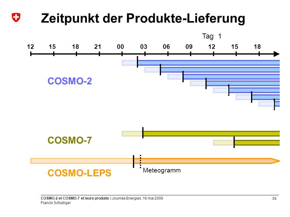 Zeitpunkt der Produkte-Lieferung