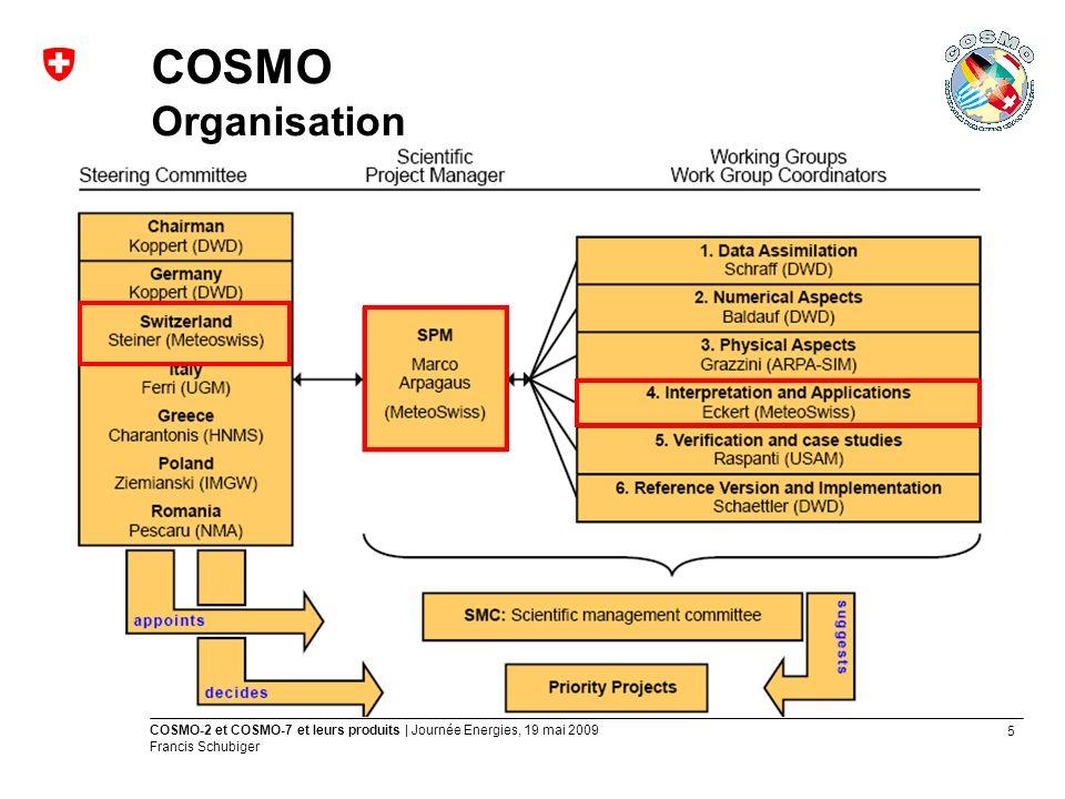 COSMO Organisation