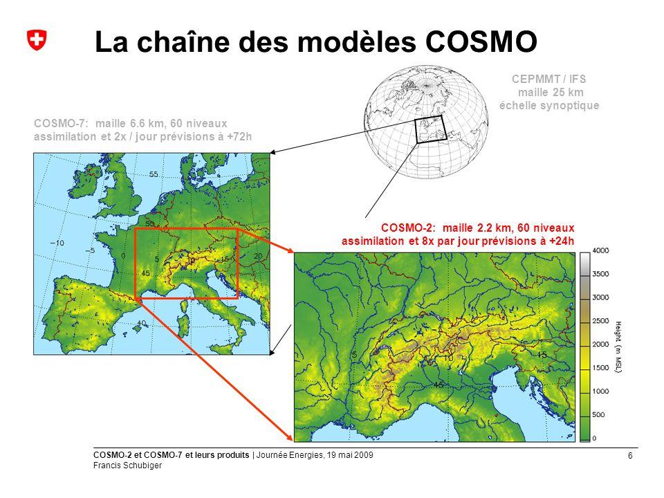 La chaîne des modèles COSMO
