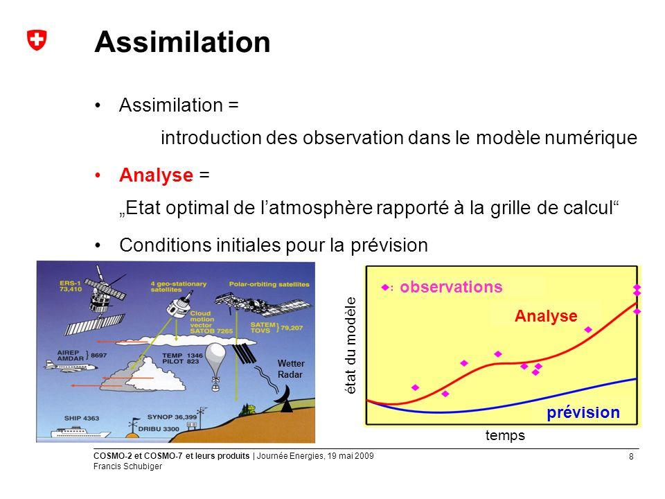 Assimilation Assimilation = introduction des observation dans le modèle numérique.