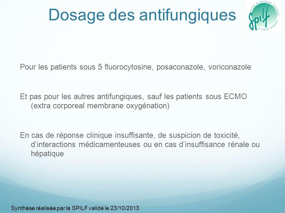 Dosage des antifungiques
