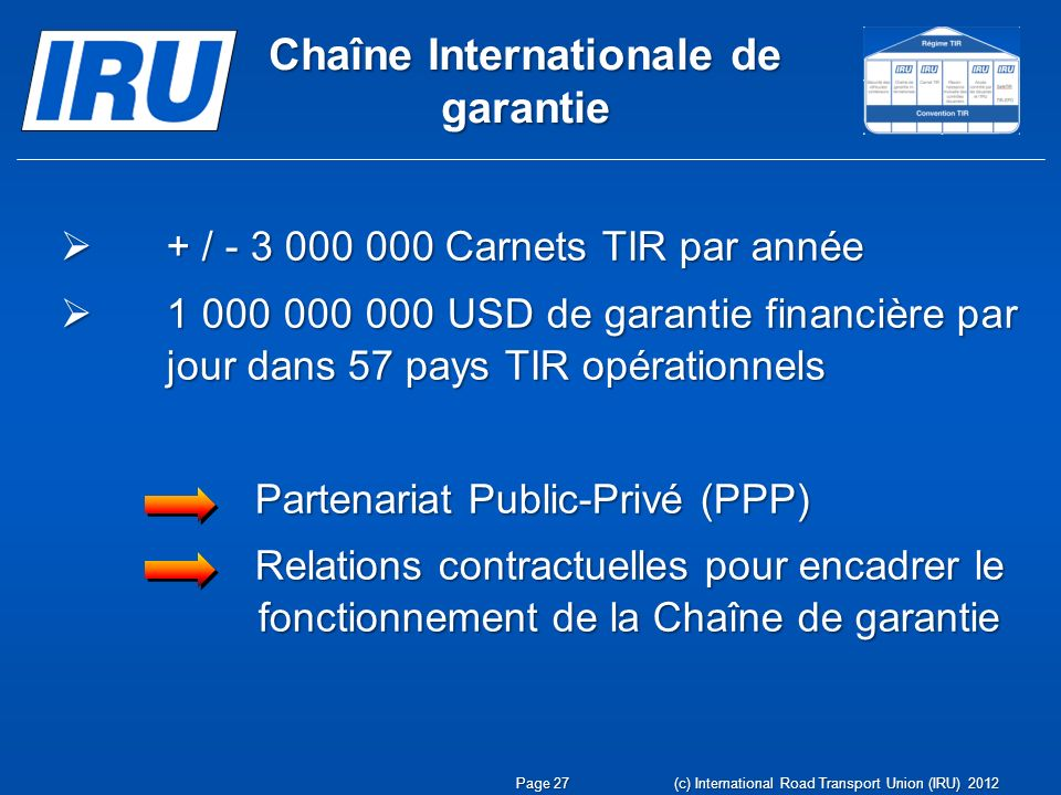 Chaîne Internationale de garantie