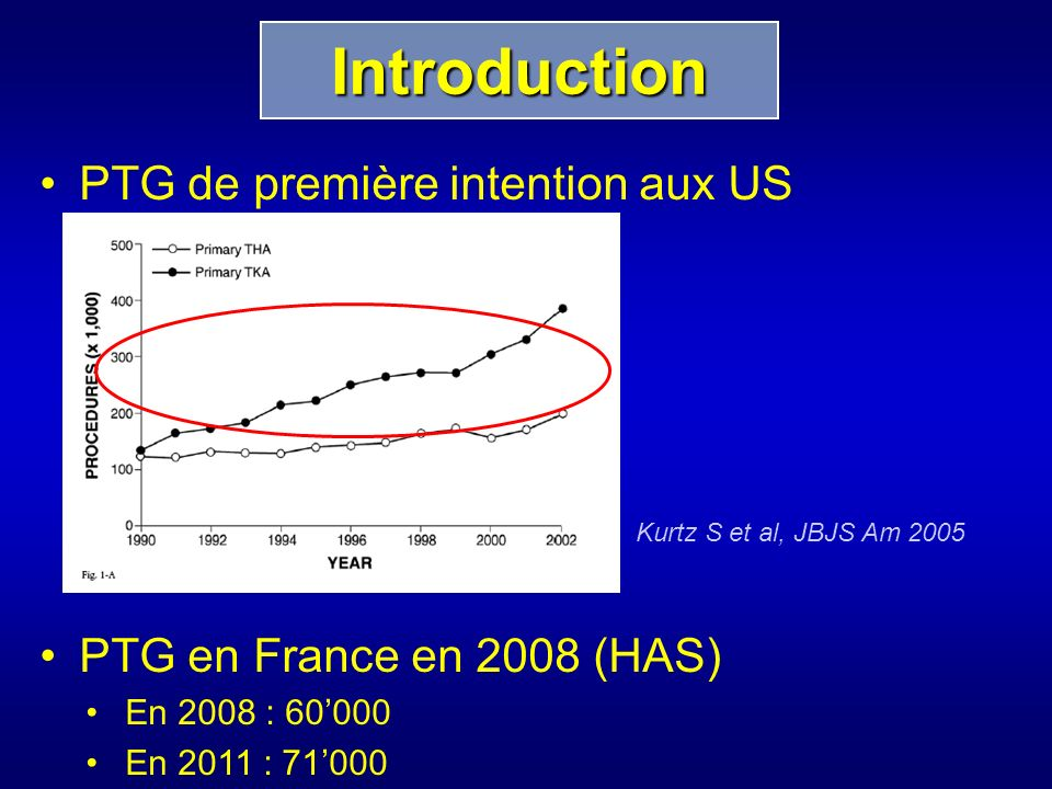 Introduction PTG de première intention aux US