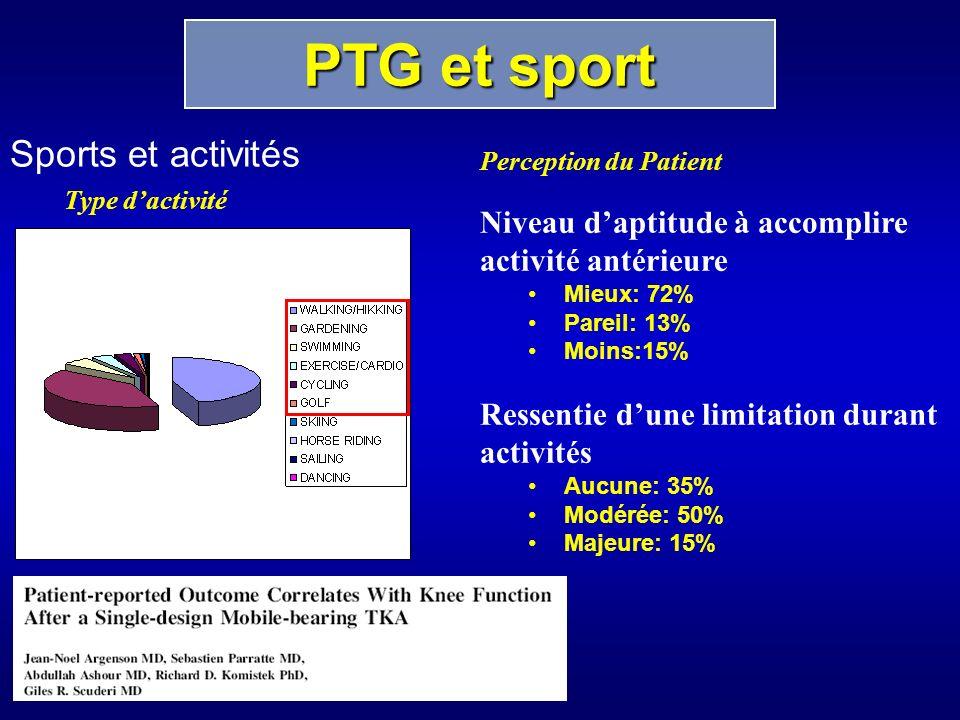 PTG et sport Sports et activités