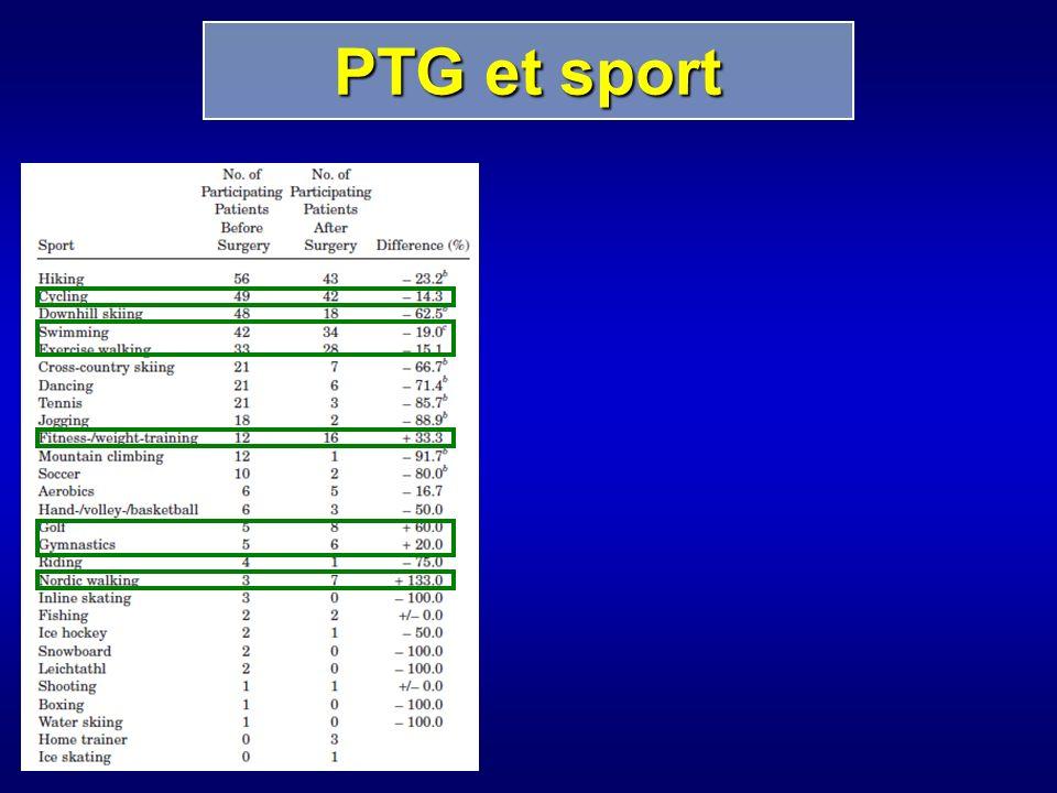 PTG et sport