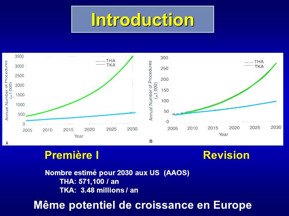 Introduction Première I Revision