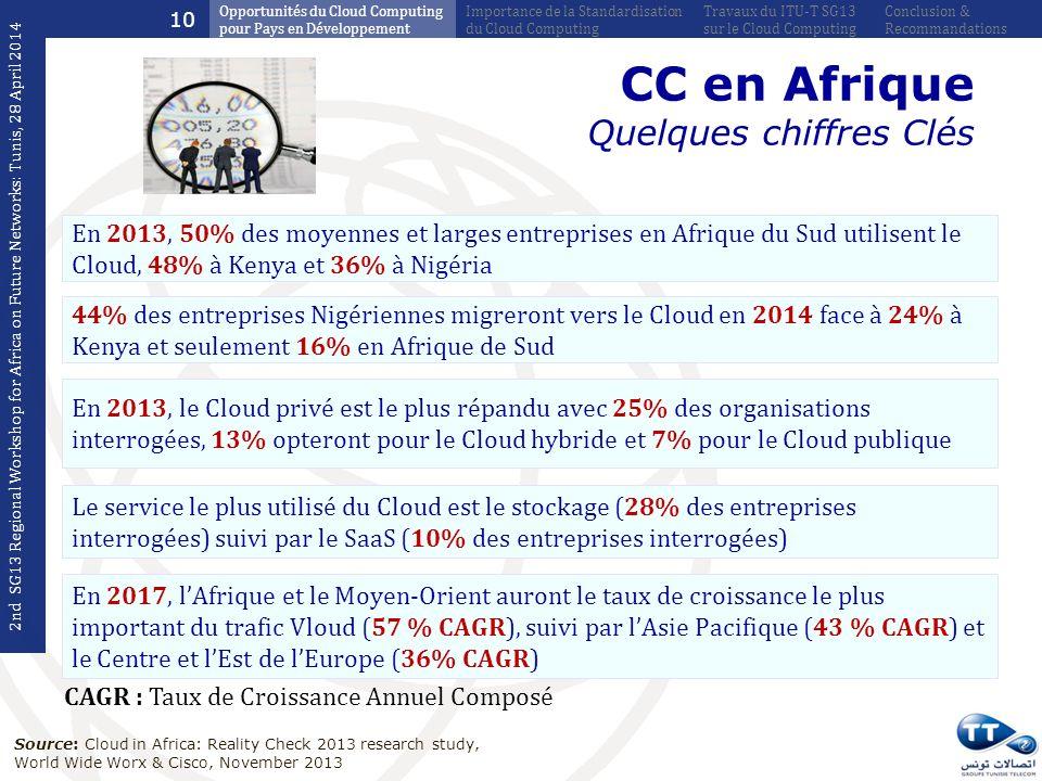 CC en Afrique Quelques chiffres Clés