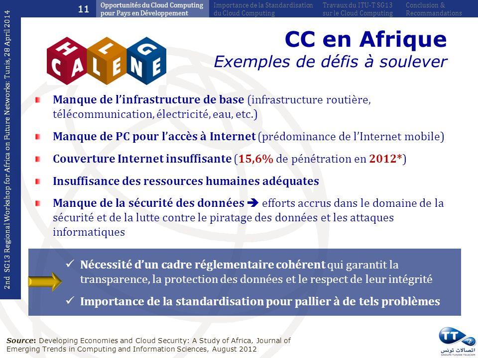 CC en Afrique Exemples de défis à soulever
