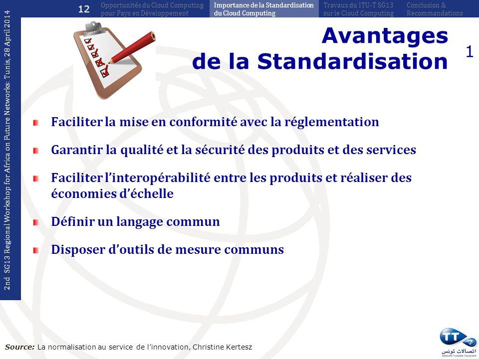 Avantages de la Standardisation