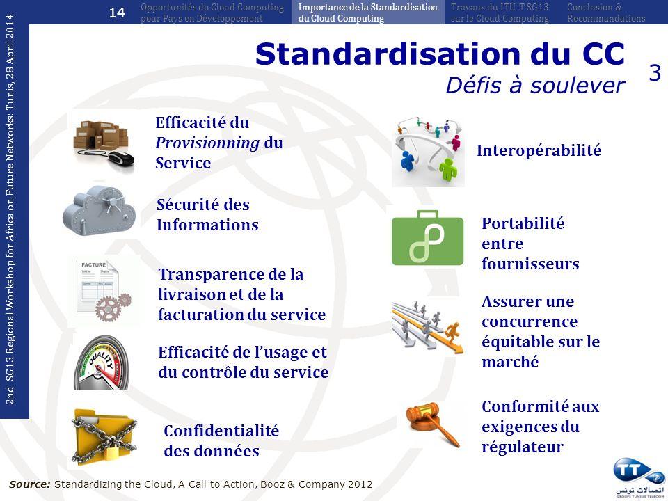 Standardisation du CC Défis à soulever