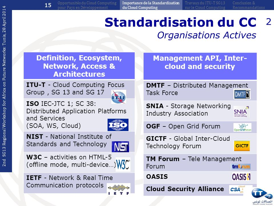 Standardisation du CC Organisations Actives