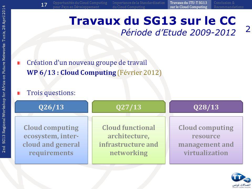 Travaux du SG13 sur le CC Période d'Etude 2009-2012