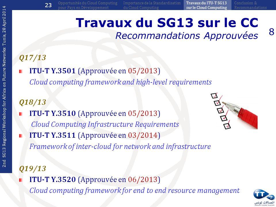 Travaux du SG13 sur le CC Recommandations Approuvées