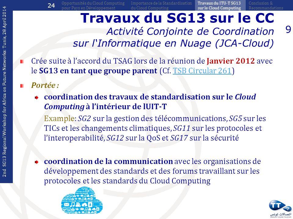 24 Opportunités du Cloud Computing pour Pays en Développement. Importance de la Standardisation du Cloud Computing.