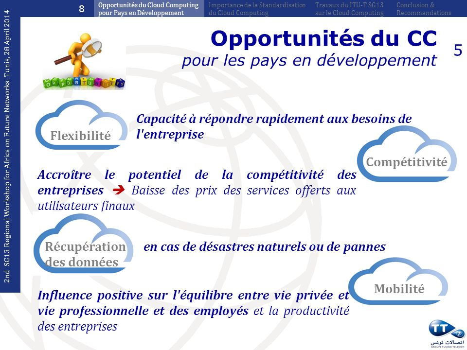 Opportunités du CC pour les pays en développement